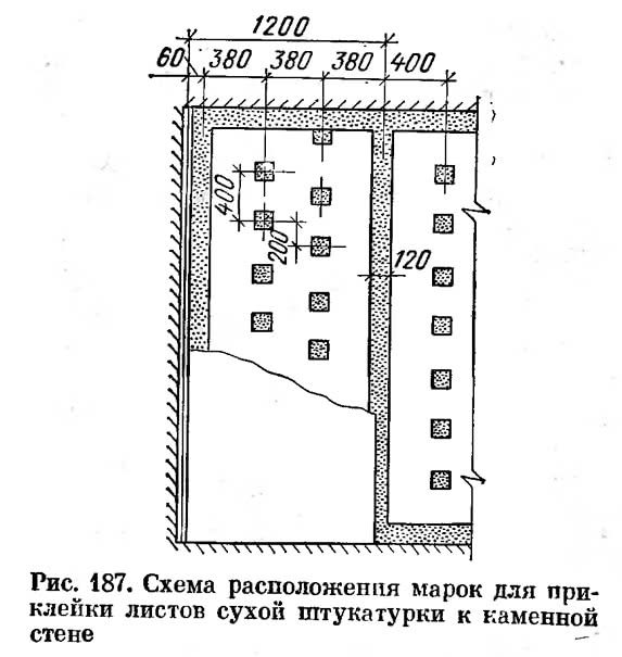 Рис. 187. Схема расположения марок для приклейки листов сухой штукатурки к каменной стене