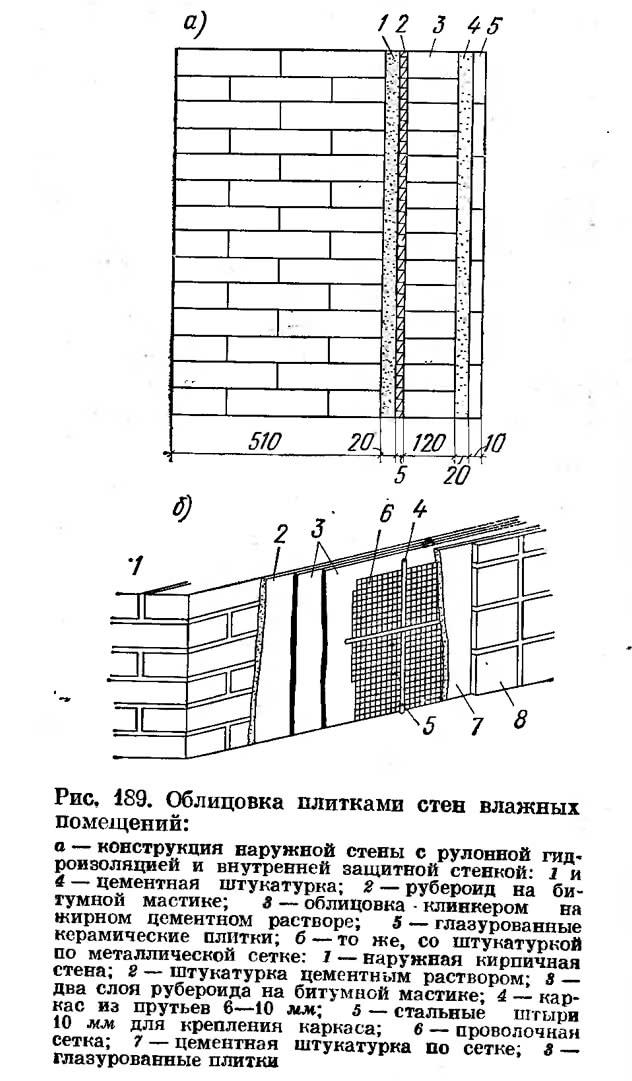 Рис. 189. Облицовка плитками стен влажных помещений