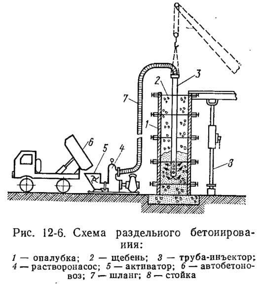 Рис. 12-6. Схема раздельного бетонирования