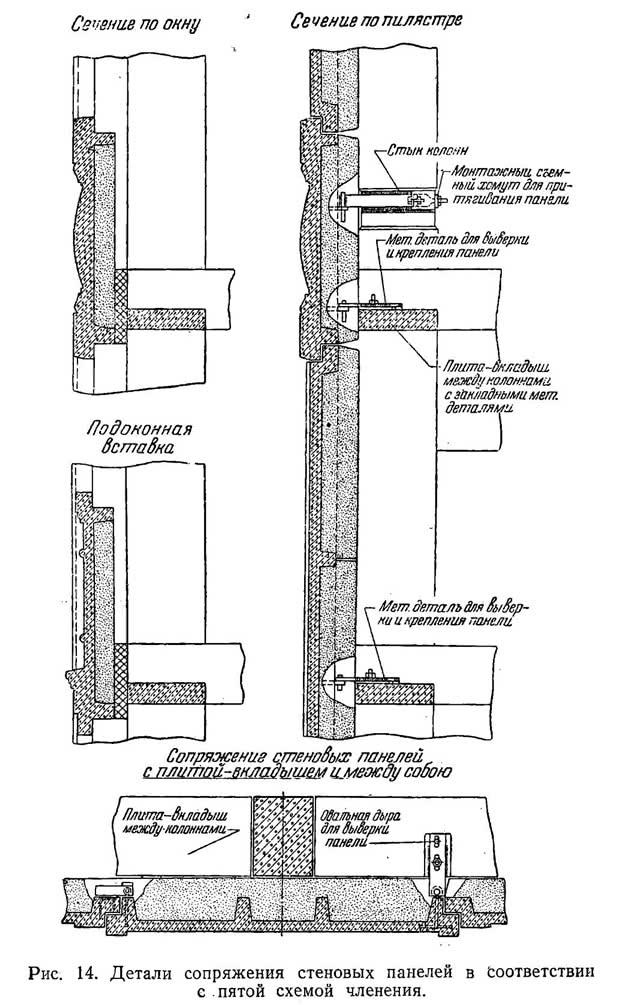 Рис. 14. Детали сопряжения стеновых панелей в соответствии с пятой схемой членения