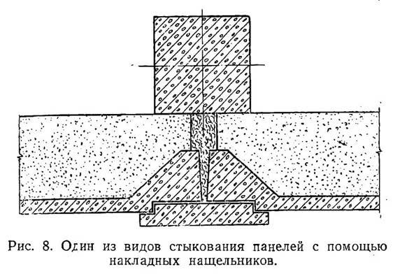 Рис. 8. Один из видов стыкования панелей с помощью накладных нащельников