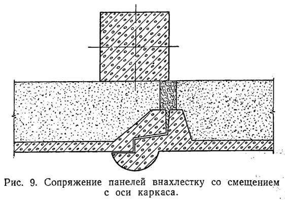 Рис. 9. Сопряжение панелей внахлестку со смещением с оси каркаса