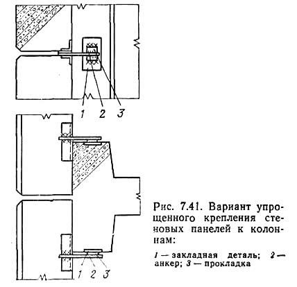 Рис. 7.41. Вариант упрощенного крепления стеновых панелей к колоннам