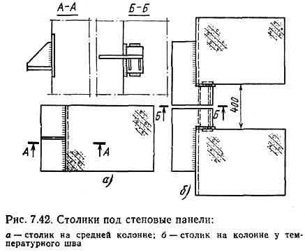 Рис. 7.42. Столики под стеновые панели