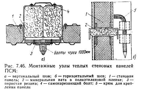 Рис. 7.46. Монтажные узлы теплых стеновых панелей ПСМ