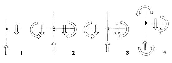 Примыкание балок. Рисунки 1-4.