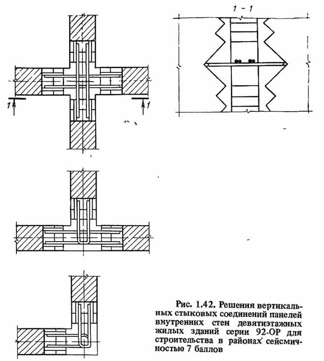 Рис. 1.42. Решения вертикальных стыковых соединений панелей
