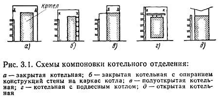 Рис. 3.1. Схемы компоновки котельного отделения
