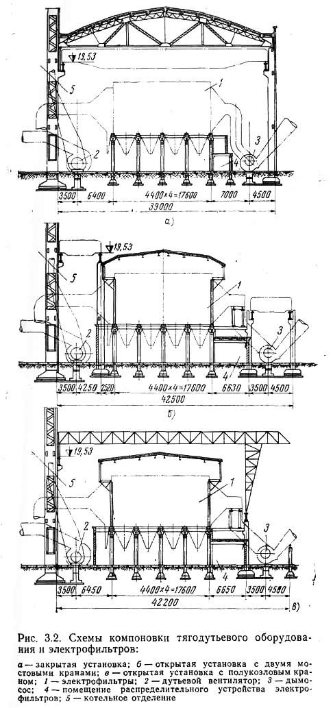 Рис. 3.2. Схемы компоновки тягодутьевого оборудования и электрофильтров