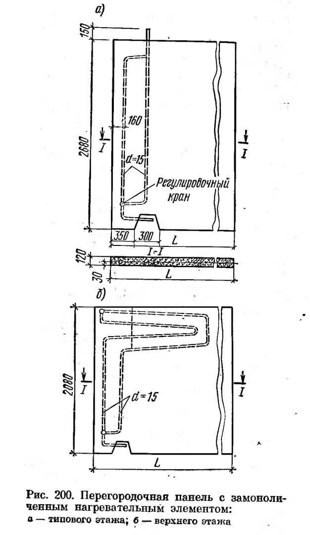 Рис. 200. Перегородочная панель с замоноличенным нагревательным элементом