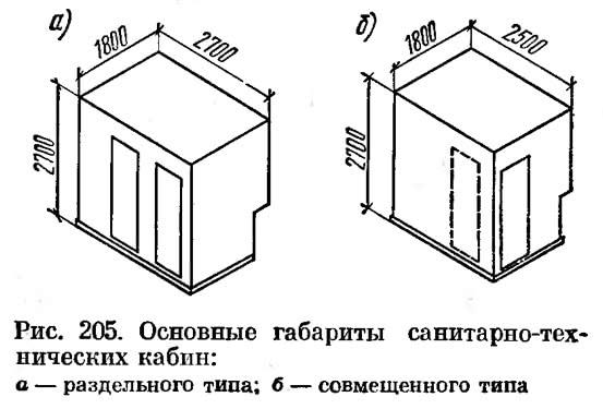 Рис. 205. Основные габариты санитарно-технических кабин