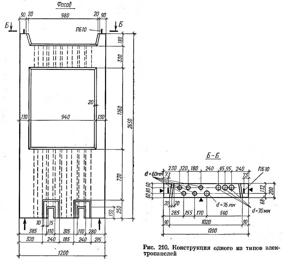 Рис. 210. Конструкция одного из типов электропанелей