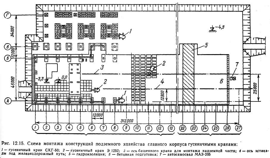 Рис. 12.15. Схема монтажа конструкций подземного хозяйства гусеничными кранами