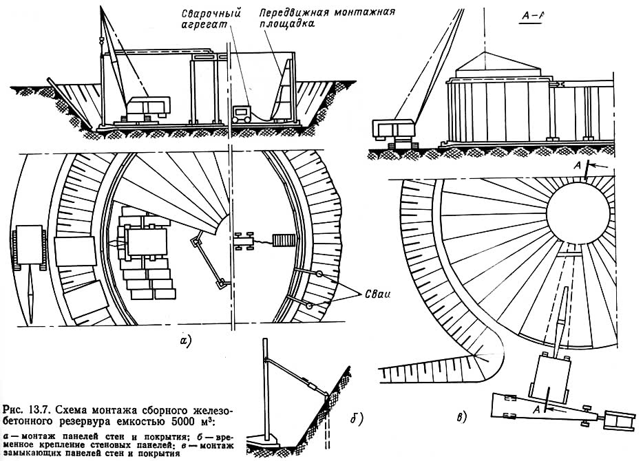 Рис. 13.7. Схема монтажа сборного железобетонного резервура емкостью 5000 м3