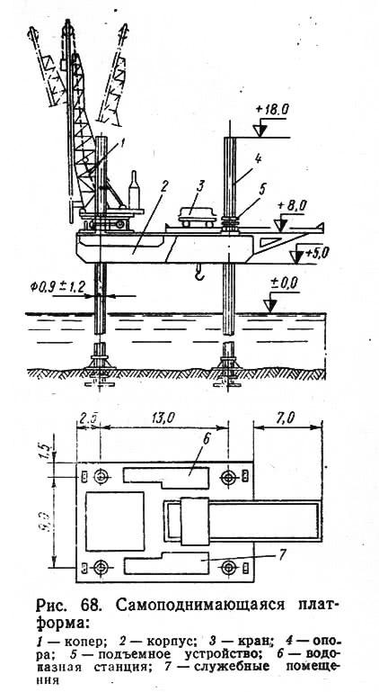 Рис. 68. Самоподнимающаяся платформа