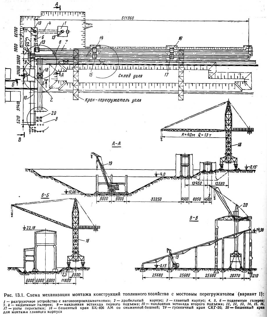 Рис. 13.1. Схема механизации монтажа топливного хозяйства (вариант 1)