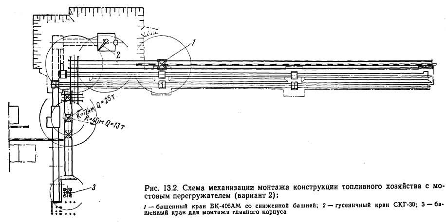 Рис. 13.2. Схема механизации монтажа топливного хозяйства (вариант 2)