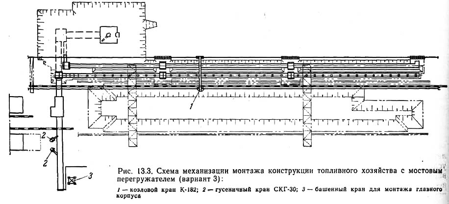 Рис. 13.3. Схема механизации монтажа топливного хозяйства (вариант 3)