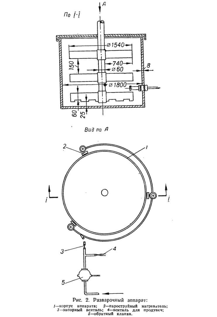 Рис. 2. Разварочный аппарат