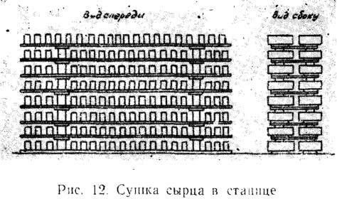 Рис. 12. Сушка сырца в станице