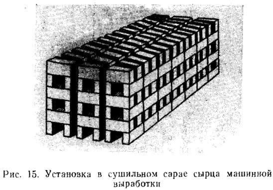 Рис. 15. Установка в сушильном сарае сырца машинной выработки