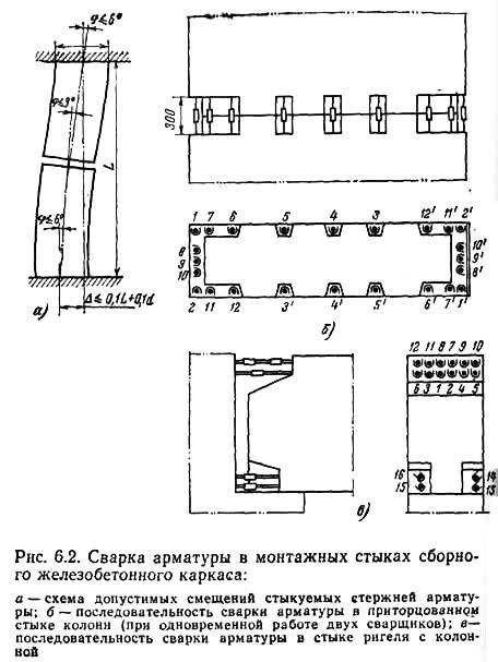 Рис. 6.2. Сварка арматуры в монтажных стыках сборного железобетонного каркаса