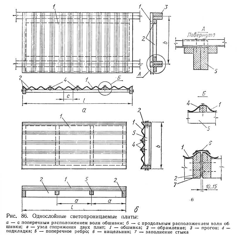 Рис. 86. Однослойные светопроницаемые плиты