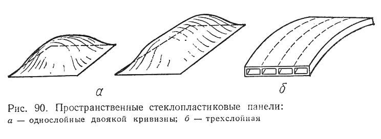 Рис. 90. Пространственные стеклопластиковые панели