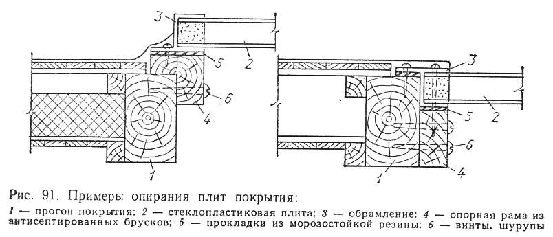 Рис. 91. Примеры опирания плит покрытия
