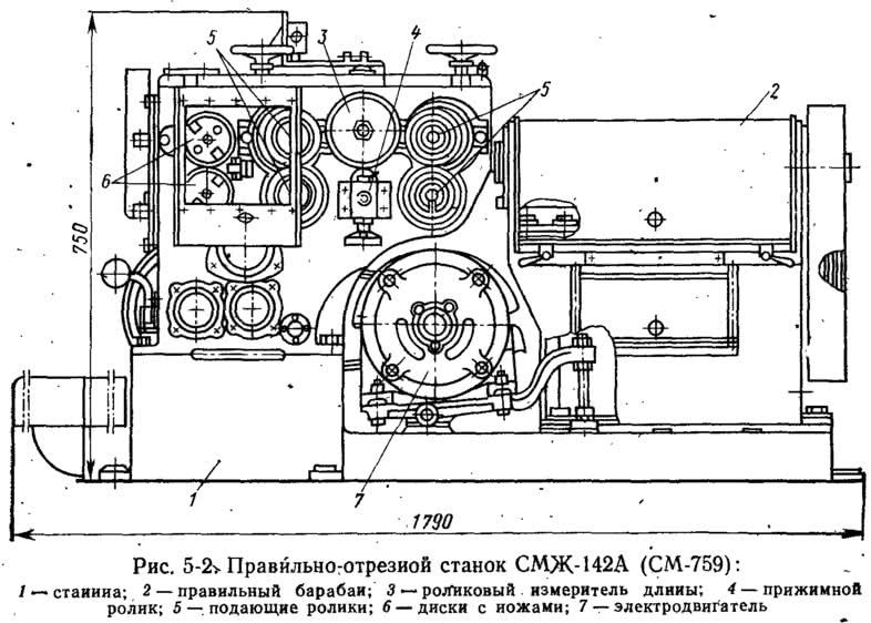 Рис. 5-2. Правильно-отрезной станок СМЖ-142А (СМ-759)
