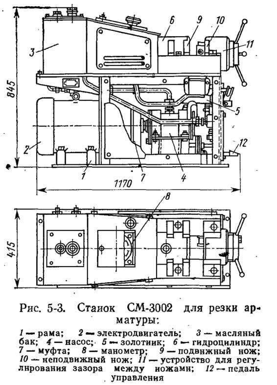 Рис. 5-3. Станок СМ-3002 для резки арматуры