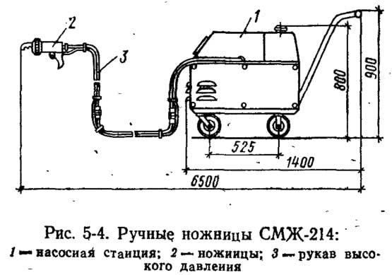Рис. 5-4. Ручные ножницы СМЖ-214
