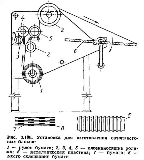 Рис. 3.106. Установка для изготовления сотопластовых блоков