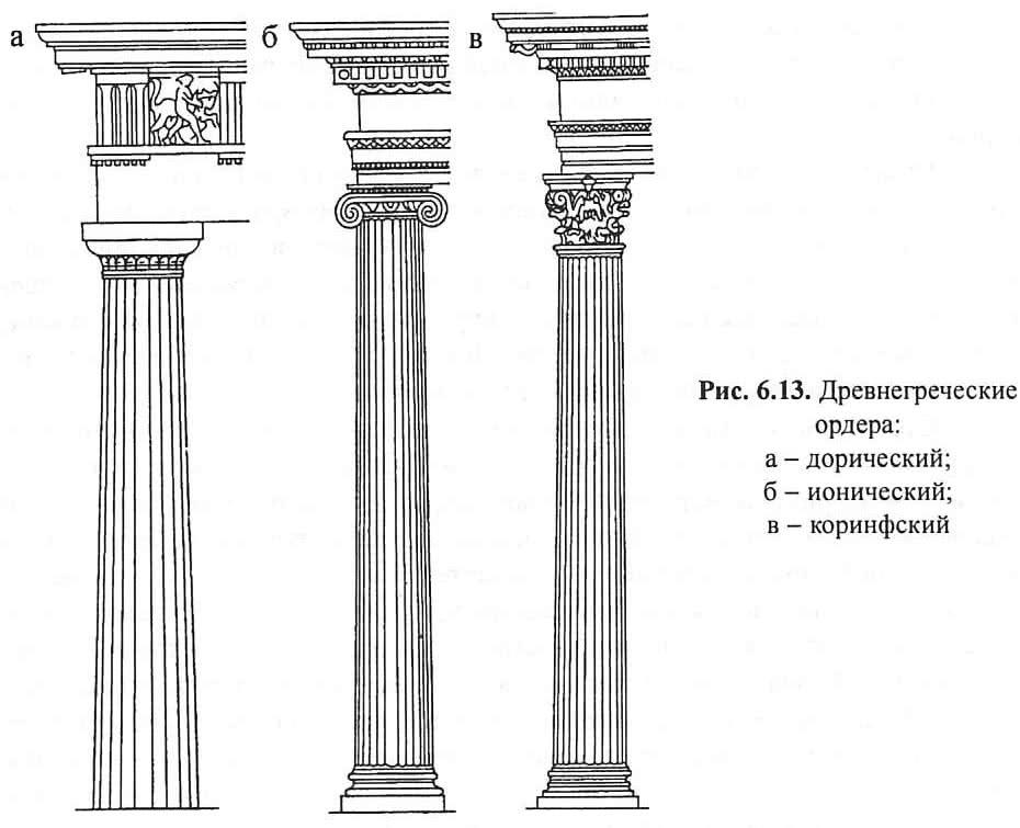 Рис. 6.13. Древнегреческие ордера