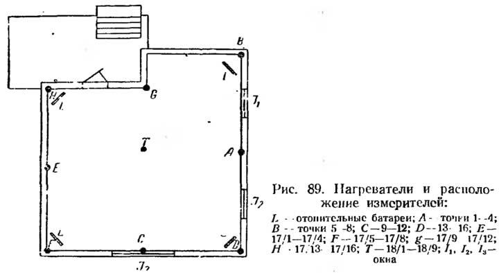 Рис. 89. Нагреватели и расположение измерителей