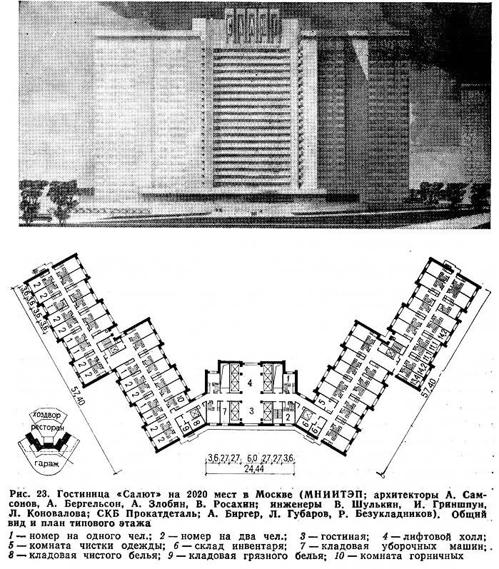 Рис. 23. Гостиница «Салют» на 2020 мест в Москве