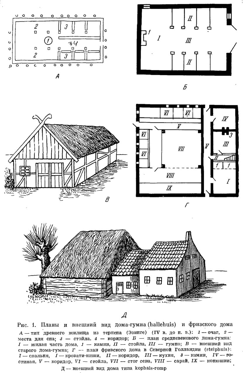 Рис. 1. Планы и внешний вид дома-гумна и фризского дома