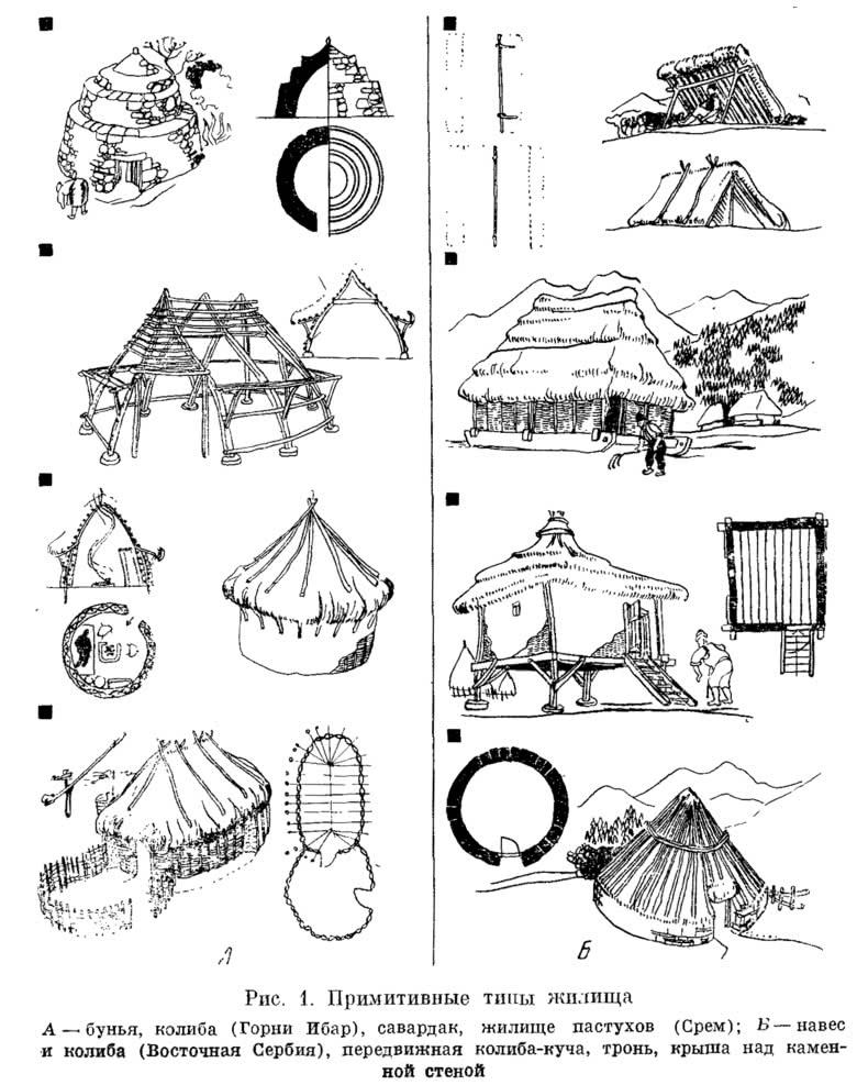 Рис. 1. Примитивные типы жилища