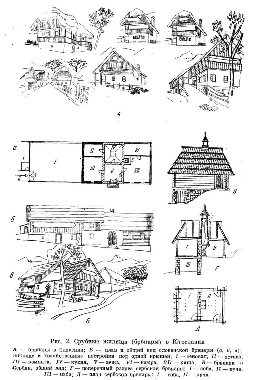 Рис. 2. Срубные жилища (брвнары) в Югославии