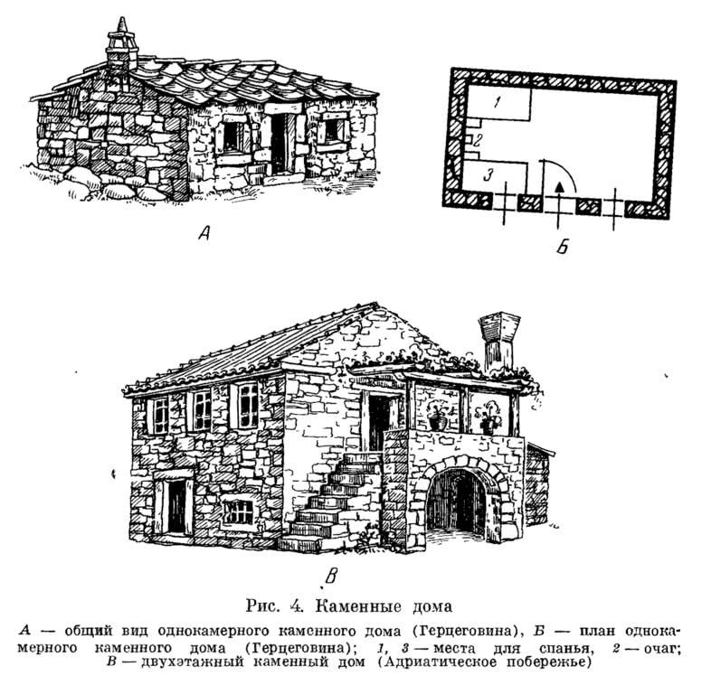 Рис. 4. Каменные дома