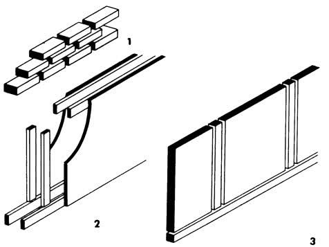 Рисунки 1-3. Типы перегородок