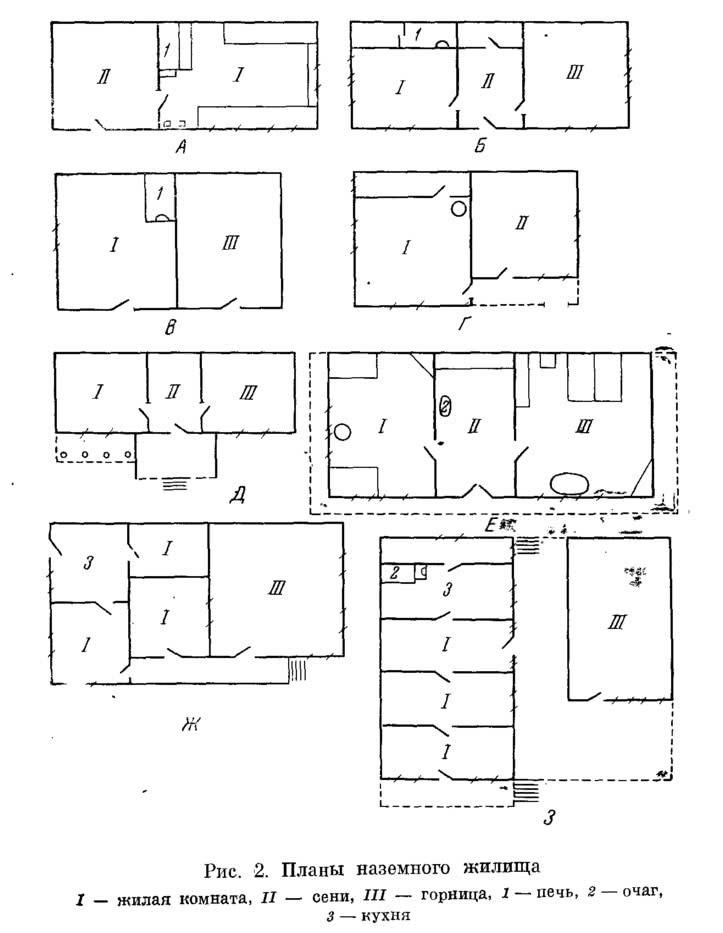 Рис. 2. Планы наземного жилища