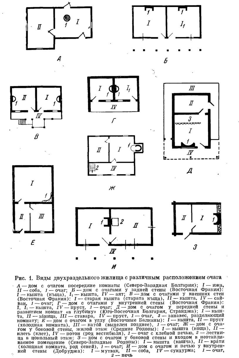 Рис. 1. Виды двухраздельного жилища с различным расположением очага