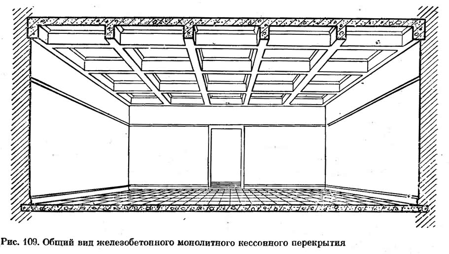 Рис. 109. Общий вид железобетонного монолитного кессонного перекрытия