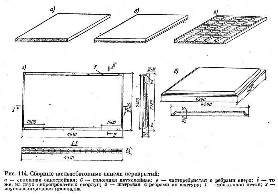 Рис. 114. Сборные железобетонные панели перекрытий
