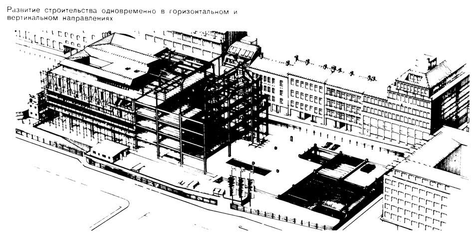 Развитие строительства одновременно в горизонтальном вертикальном направлениях