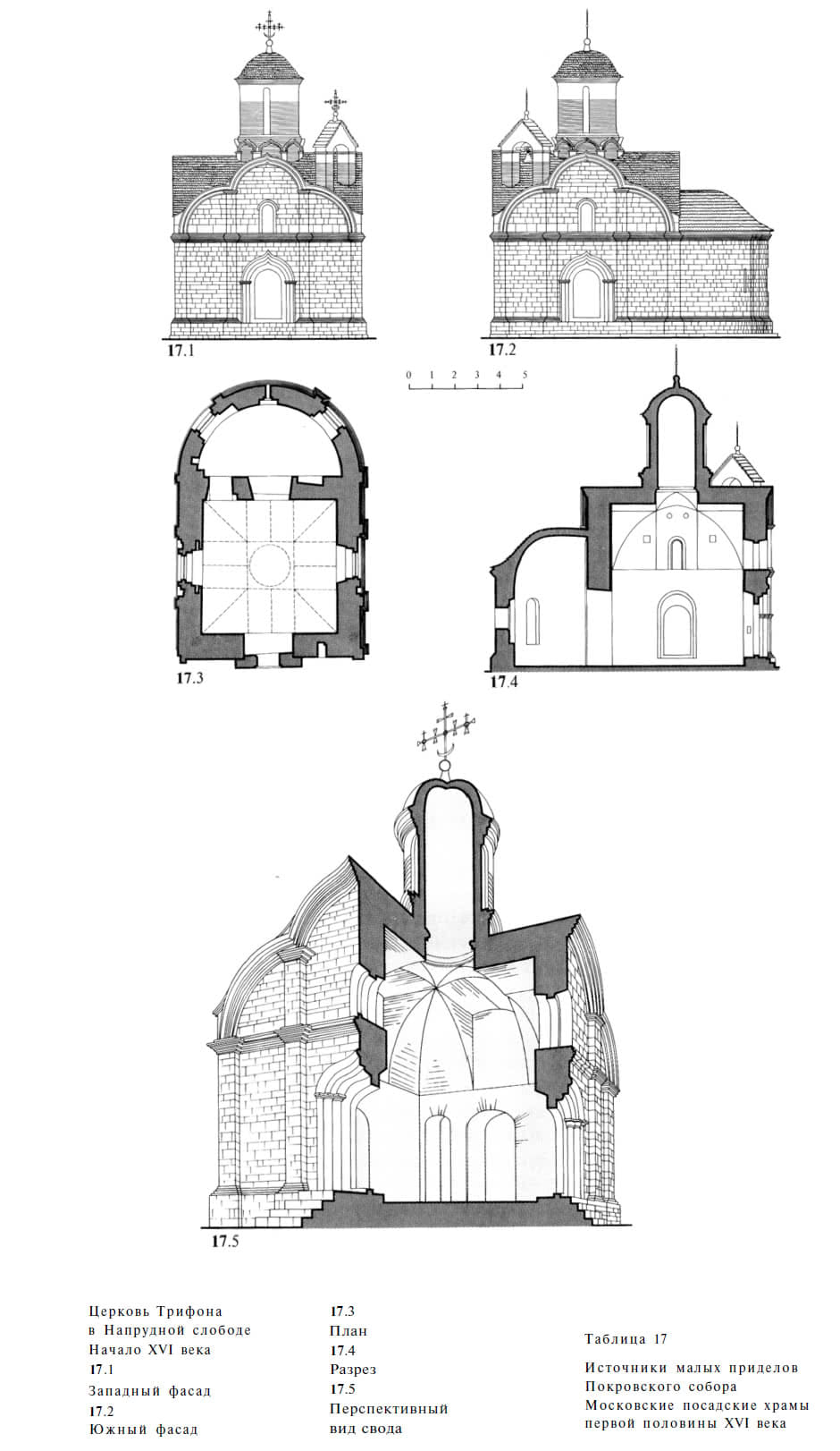 Источники малых приделов Покровского собора Московские посадские храмы первой половины XVI века