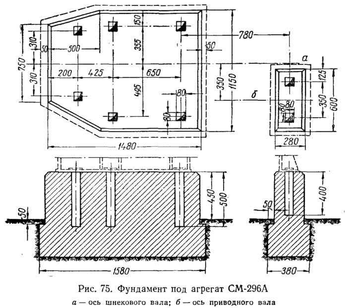 Рис. 75. Фундамент под агрегат СМ-296А