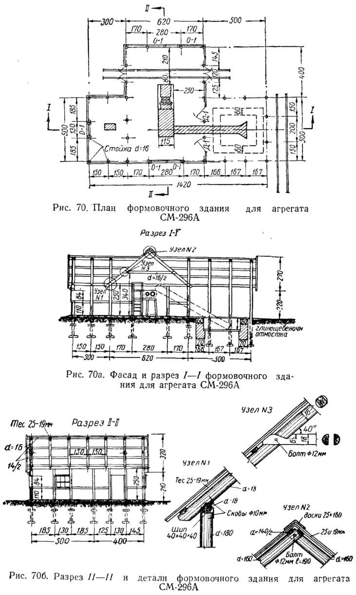 Рис. 70. План формовочного здания для агрегата СМ-296А