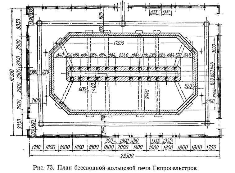 Рис. 73. План бессводной кольцевой печи Гипросельстроя